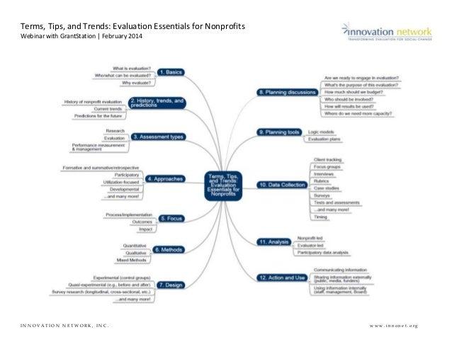 I N N O V A T I O N N E T W O R K , I N C . w w w . i n n o n e t . o r g Terms, Tips, and Trends: Evaluation Essentials f...