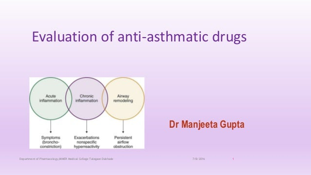 Dr Manjeeta Gupta Evaluation of anti-asthmatic drugs 7/8/2016Department of Pharmacology,MIMER Medical College Talegaon Dab...