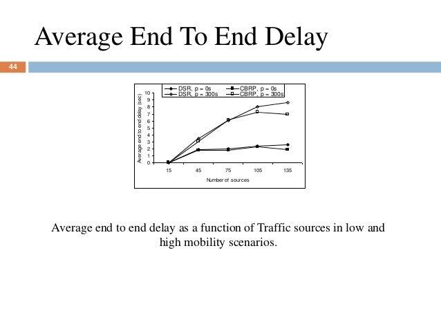 Average End To End Delay 0 1 2 3 4 5 6 7 8 9 10 15 45 75 105 135 Number of sources Averageendtoenddelay(sec) DSR, p = 0s C...