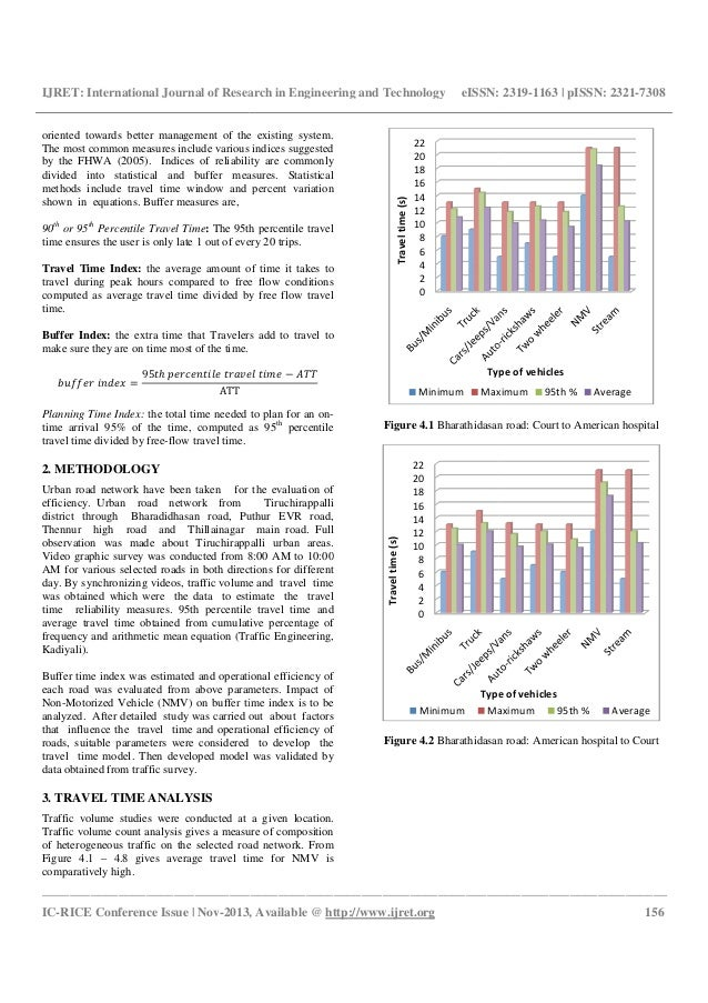 Evaluation of operational efficiency of urban road network using travel time reliability measures Slide 2