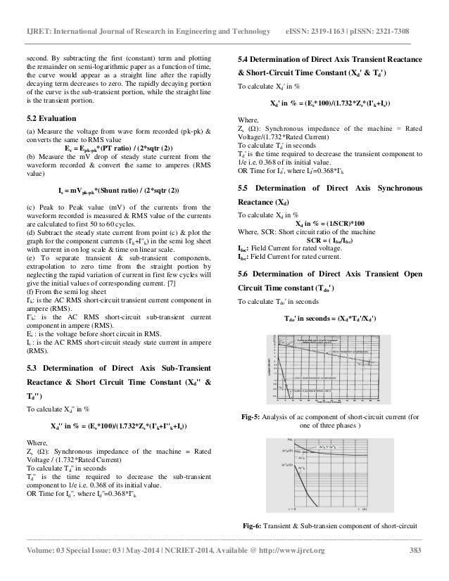 evaluation of reactances and time constants of synchronous generator rh slideshare net Basic Short Circuit Calculations Bussmann Short Circuit Calculation