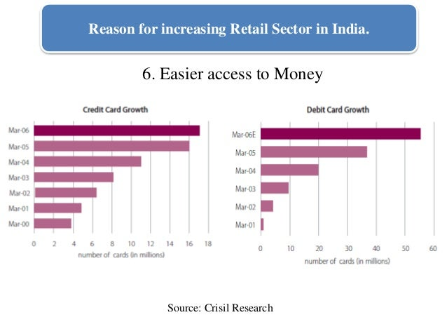retail marketing in india Chapter 5 retail market strategy conversion notes berman & evans, 10th edition chapters 2, 3, & 20 retail revolution in india, complements this case the retailing in india case describes the efforts of retailers like wal-mart, tesco and carrefour to.