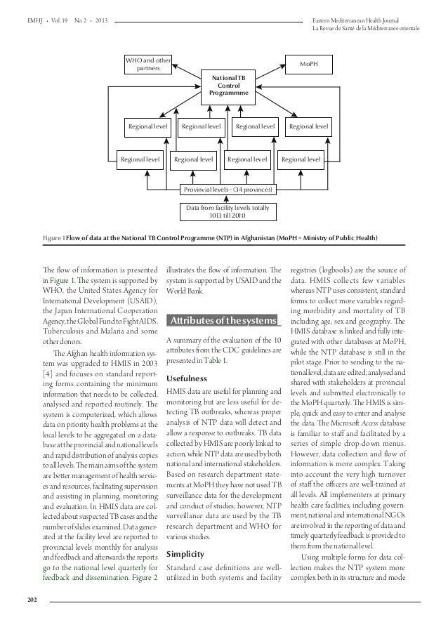 PHE leading initiatives on surveillance and the evaluation of antibiotics