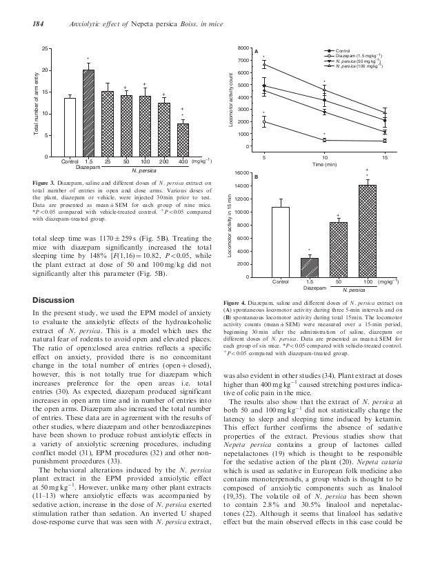 Anxiolytic effect of Nepeta persica Boiss. in mice  184  8000  25  20 +  15  + + + *  10  Control Diazepam (1.5 mg kg−1) N...
