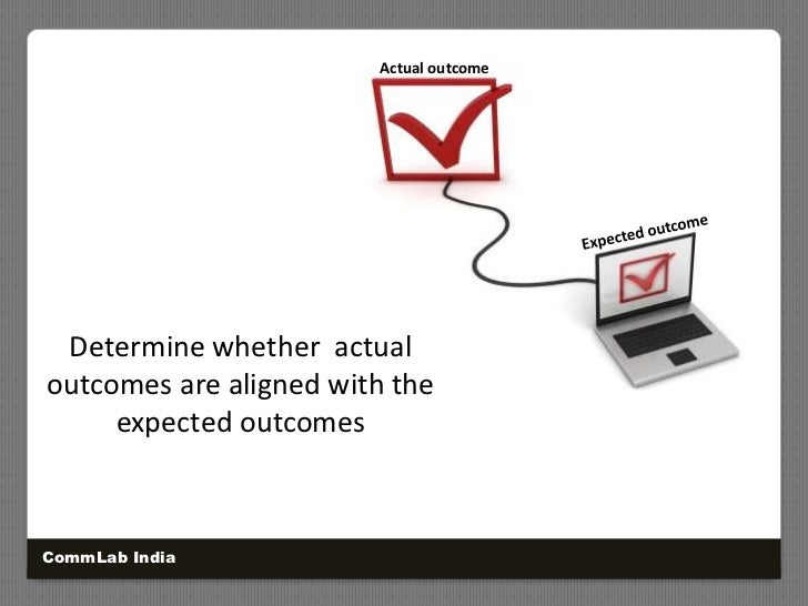 Actual outcome<br />Expected outcome<br />Determine whether  actual outcomes are aligned with the expected outcomes<br />C...