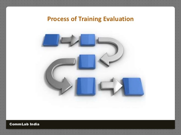 Process of Training Evaluation<br />CommLab India<br />