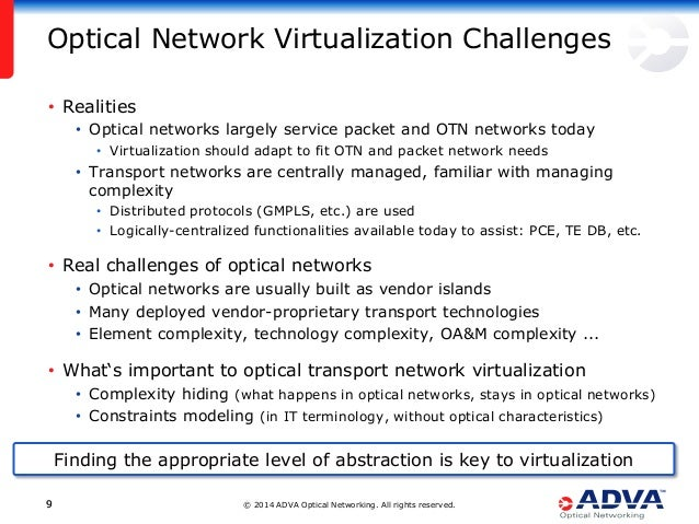© 2014 ADVA Optical Networking. All rights reserved.99 Optical Network Virtualization Challenges • Realities • Optical net...