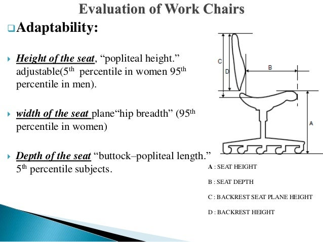 Terrific Evaluation Of Work Chairs Gmtry Best Dining Table And Chair Ideas Images Gmtryco