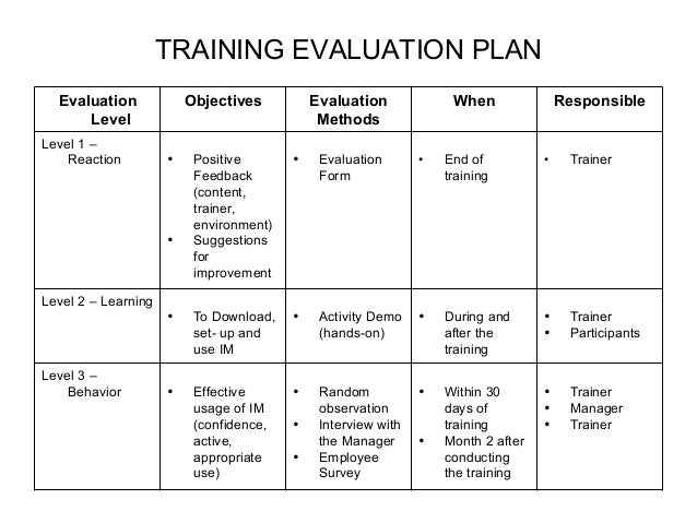 Training evaluation plan for End of course evaluation template