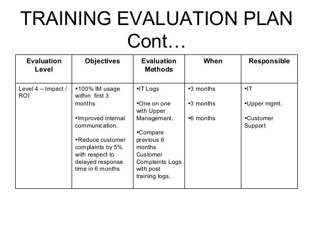 Training Evaluation Plan