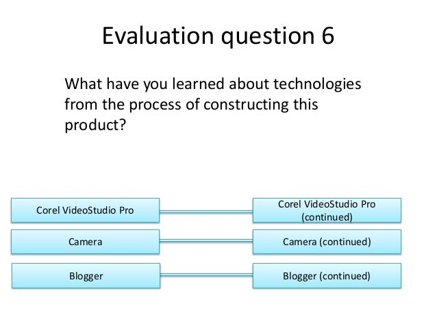 Evaluation question 6 What have you learned about technologies from the process of constructing this product? Corel VideoS...