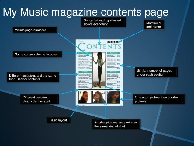 My Music magazine contents page Contents heading situated above everything  Masthead and name  Visible page numbers  Same ...