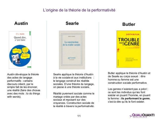 L'origine de la théorie de la performativité 11 Austin Butler applique la théorie d'Austin et de Searle au corps sexué : ê...