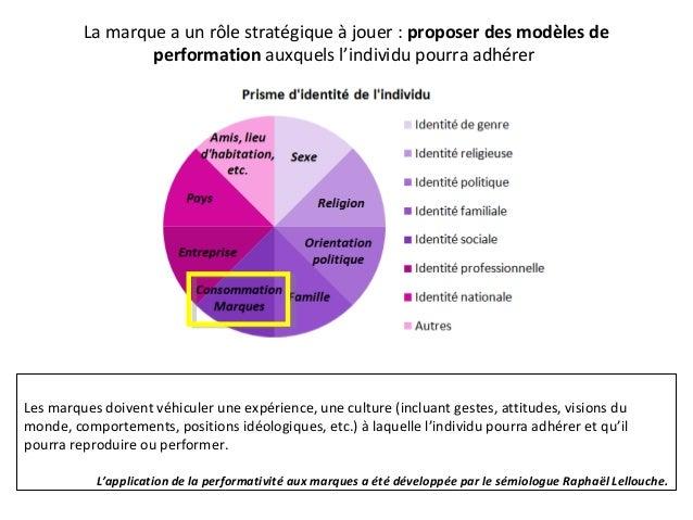 La marque a un rôle stratégique à jouer : proposer des modèles de performation auxquels l'individu pourra adhérer Les marq...
