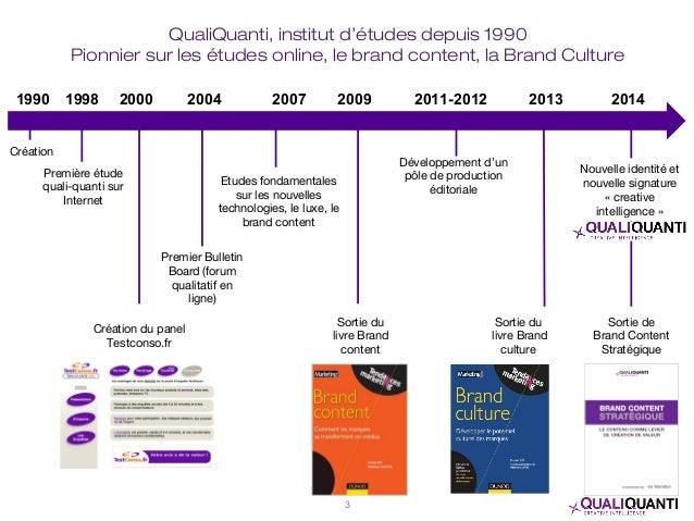2014 Sortie du livre Brand culture Développement d'un pôle de production éditoriale 2011-20122009 2013 Sortie du livre Bra...
