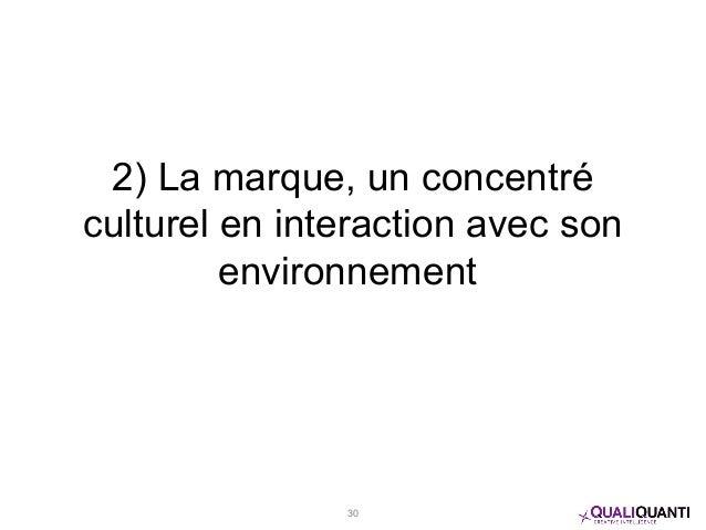2) La marque, un concentré culturel en interaction avec son environnement 30