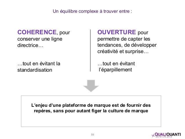 Un équilibre complexe à trouver entre : COHERENCE, pour conserver une ligne directrice… …tout en évitant la standardisatio...