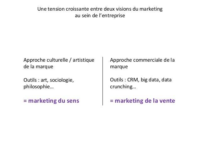 Approche culturelle / artistique de la marque Outils : art, sociologie, philosophie… = marketing du sens Approche commerci...