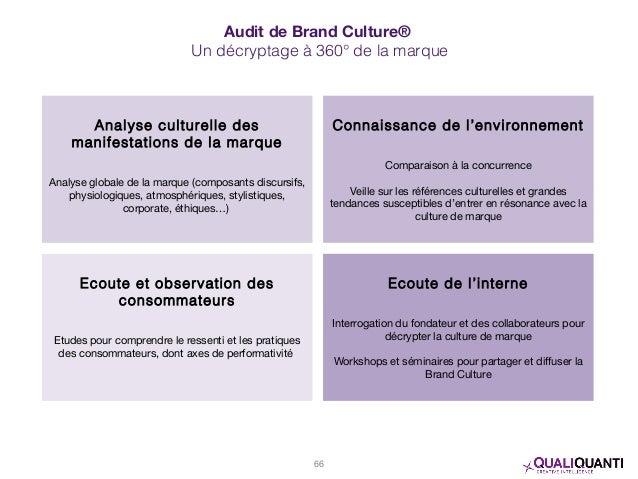Audit de Brand Culture® Un décryptage à 360° de la marque Analyse culturelle des manifestations de la marque Analyse globa...
