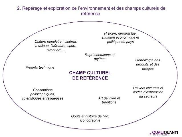Généalogie des produits et des usages 2. Repérage et exploration de l'environnement et des champs culturels de référence