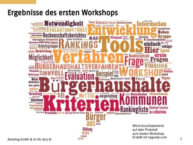 Ergebnisse des ersten Workshops 3Zebralog GmbH & Co KG 2013 © Word cloud basierend auf dem Protokoll zum ersten Workshop. ...