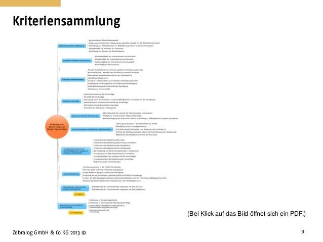 Kriteriensammlung Zebralog GmbH & Co KG 2013 © 9 (Bei Klick auf das Bild öffnet sich ein PDF.)
