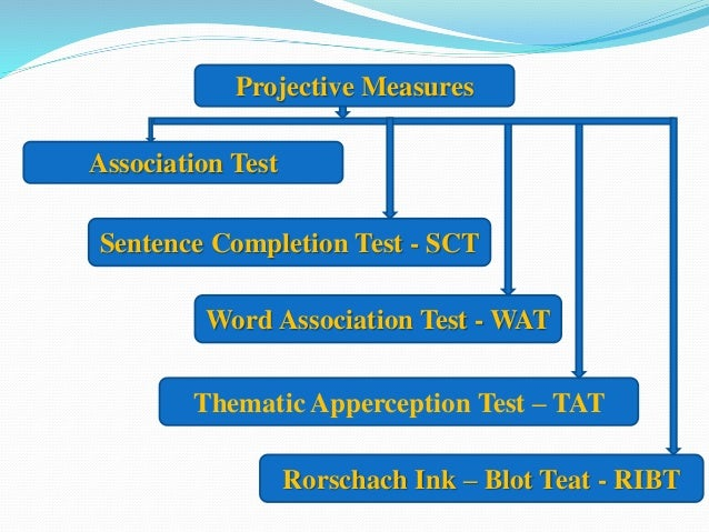 which of the following is not a method for determining validity of job evaluation Predictive validity findings of different assessment methods the following table summarises some of the general assessment method predictive validity for job.