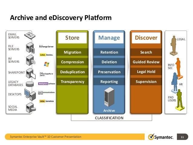 symantec enterprise vault 9.0.4