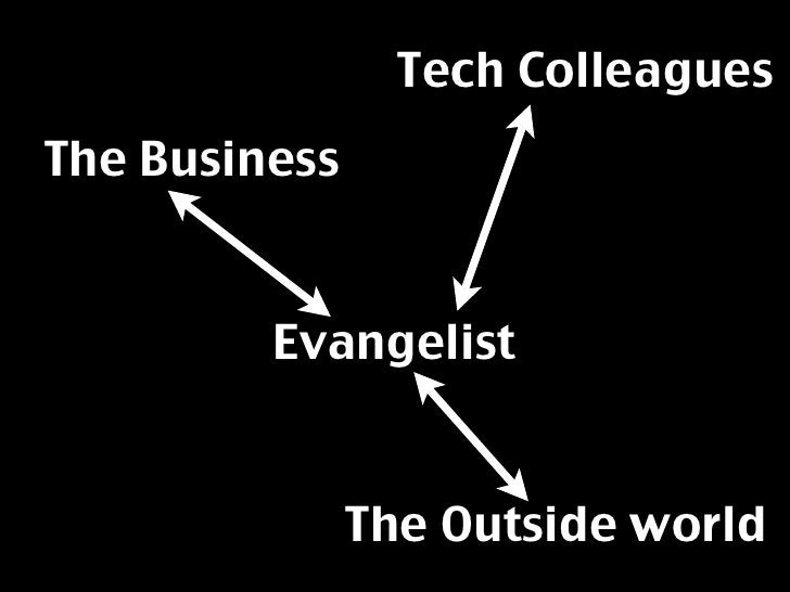 Tech Colleagues The Business            Evangelist                  The Outside world