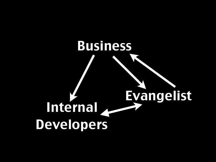 Evangelist                   World           Evangelist    Internal                  Business Developers