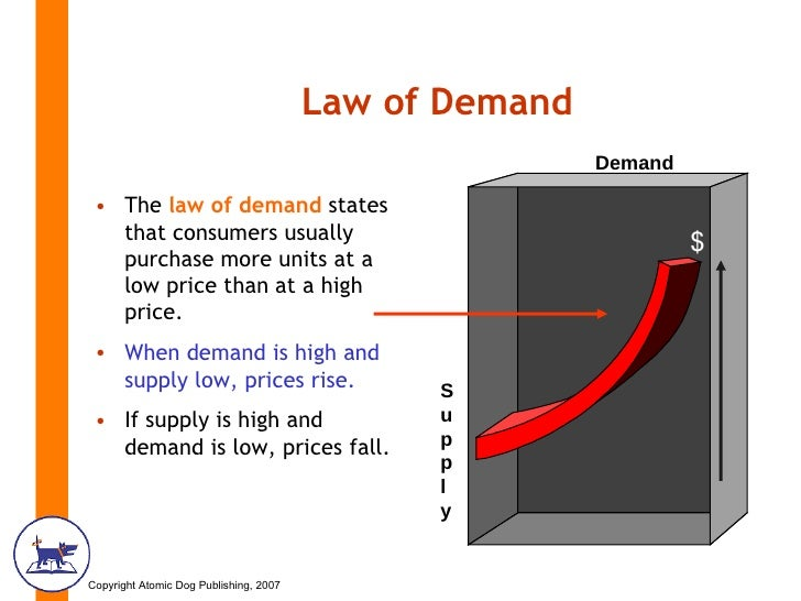 nonprice factors affecting supply or demand The price elasticity of demand is not the same for all commodities it may be or low depending upon number of factor these factors which influence price elasticity.