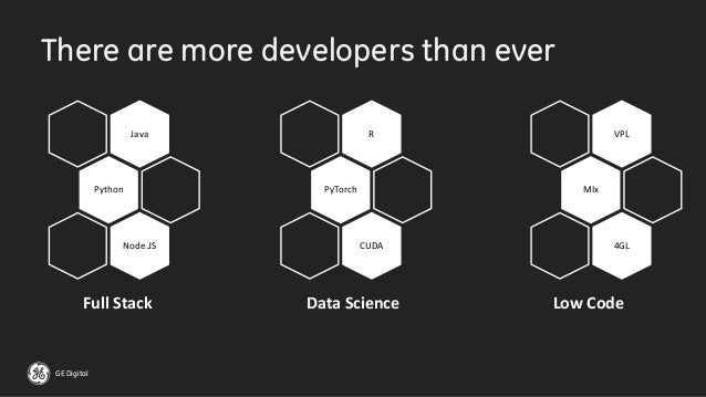 GE Digital There are more developers than ever VPL MIx 4GL Java Python Node.JS R PyTorch CUDA Full Stack Data Science Low ...