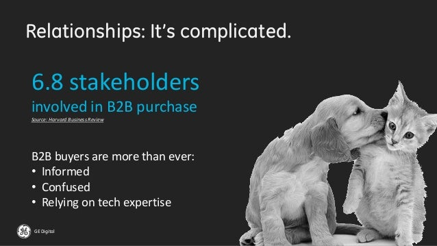 GE Digital Relationships: It's complicated. 6.8 stakeholders involved in B2B purchase Source: Harvard Business Review B2B ...