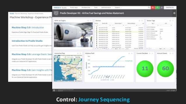 GE Digital Control: Journey Sequencing