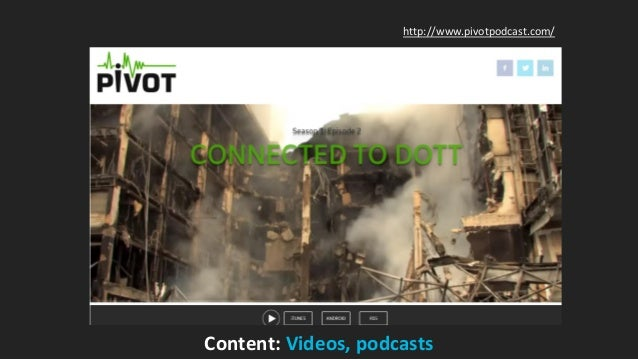 GE Digital Content: Videos, podcasts http://www.pivotpodcast.com/