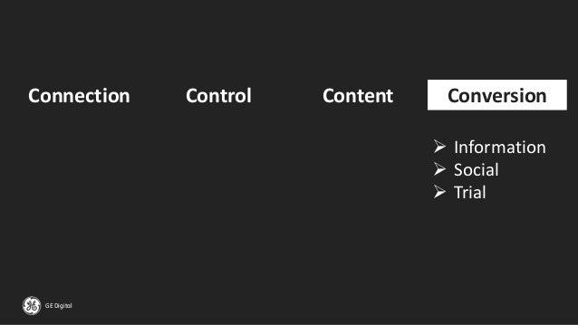 GE Digital Connection Control Content Conversion ➢ Information ➢ Social ➢ Trial
