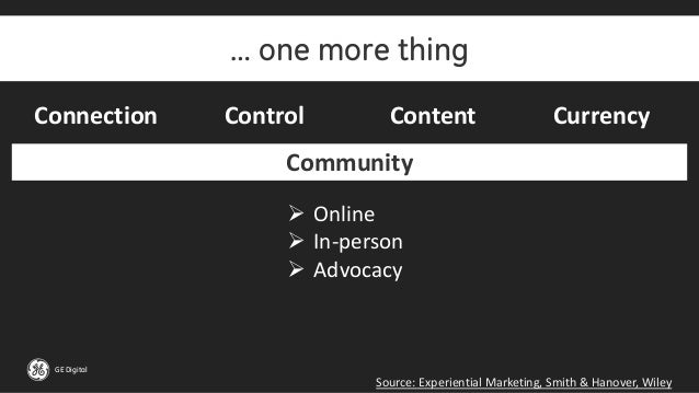 GE Digital … one more thing Source: Experiential Marketing, Smith & Hanover, Wiley Connection Control Content Currency Com...