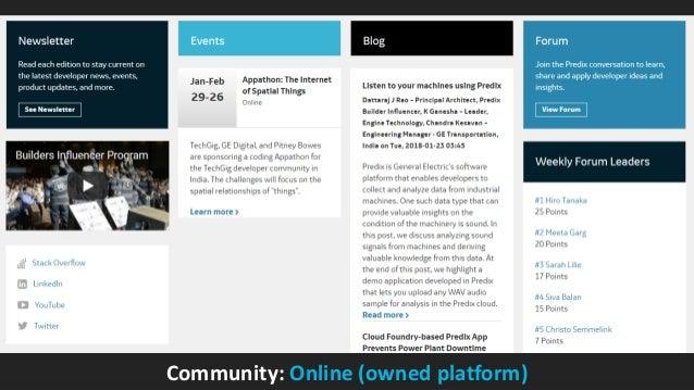 GE Digital Community: Online (owned platform)