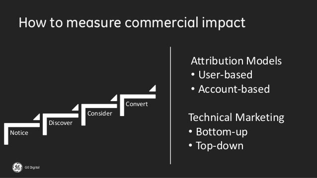 GE Digital How to measure commercial impact Notice Discover Consider Convert Adopt Retain Expand Influence Post-sale Attri...