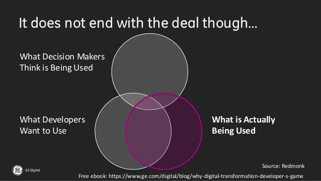 GE Digital It does not end with the deal though… What Decision Makers Think is Being Used What Developers Want to Use What...