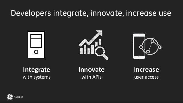 GE Digital Developers integrate, innovate, increase use Integrate with systems Innovate with APIs Increase user access