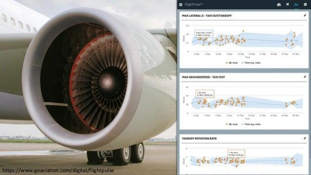 GE Digital https://www.geaviation.com/digital/flightpulse