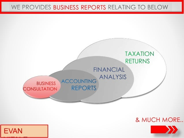BUSINESS REPORTS & MUCH MORE..