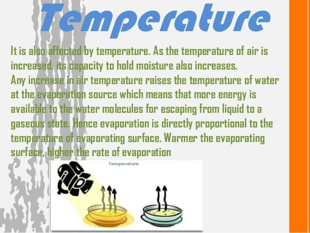 what factors affect the rate of evaporation of water Rate of evaporation of different liquids objective of the project this project is of the rate of evaporation of different liquid, in which we also discuss the factors which affect the rate of liquid.