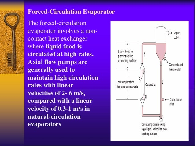 Axial Flow Heat Exchanger : Evaporator by om