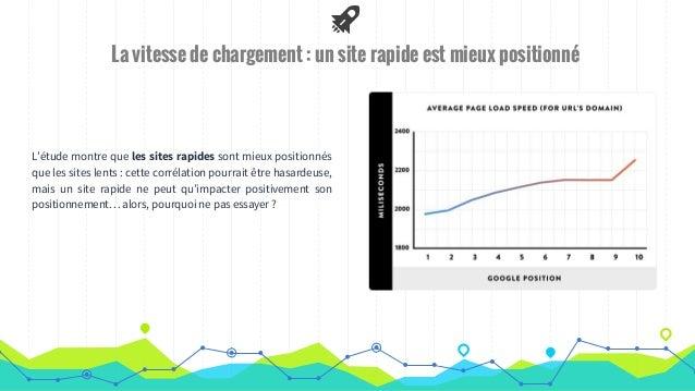 La vitesse de chargement : un site rapide est mieux positionné L'étude montre que les sites rapides sont mieux positionnés...