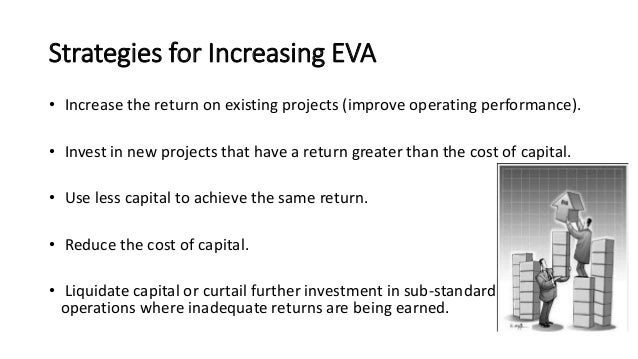 eva better than roi Are payback and discounted payback methods better than roi, npv and irr what are your views on this.