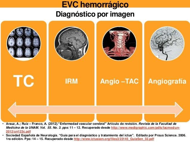 Evc Hemorragico Tratamiento Pdf