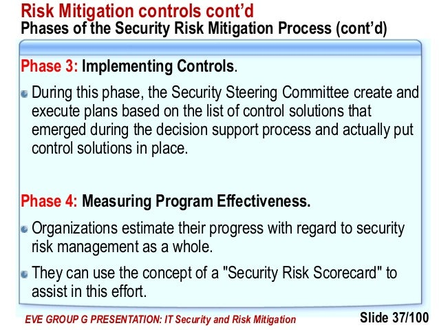 IT Security and Risk Mitigation