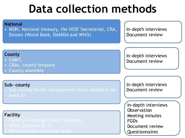 Data collection methods National • MOH, National treasury, the HSSF Secretariat, CRA, Donors (World Bank, DANIDA and WHO) ...